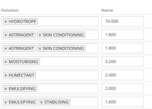 w/w percentage weight concentrations in cosmetic formulas